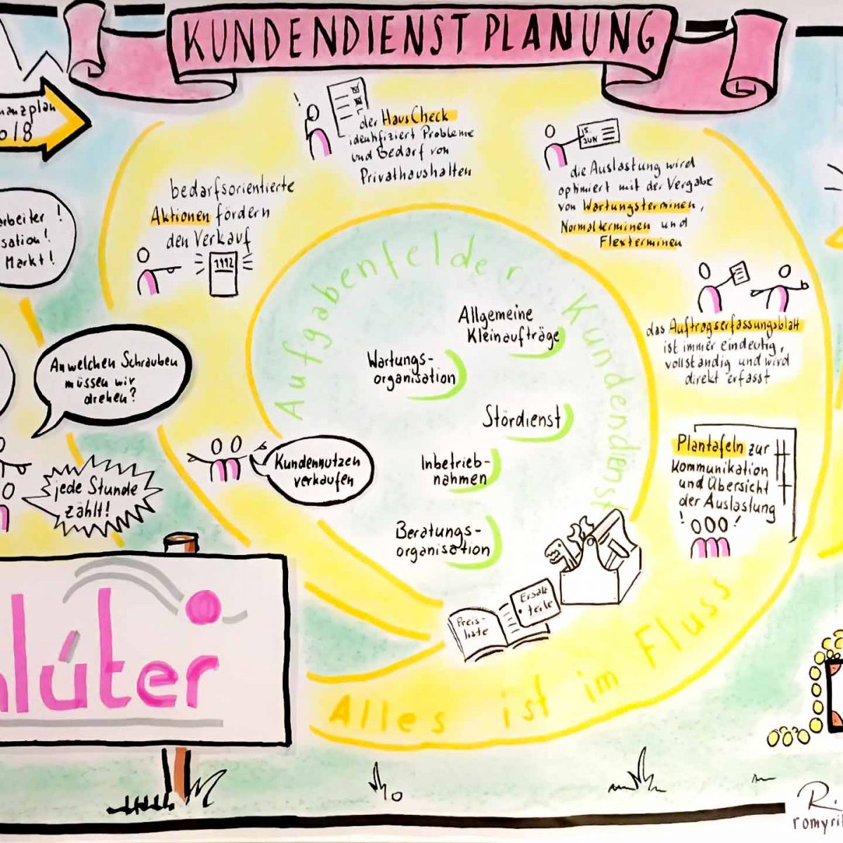 romy-ritter-visual-consulting-facilitation-graphic-recording